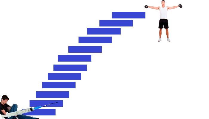 Путь зависимого по двенадцати ступеням до выздоровления