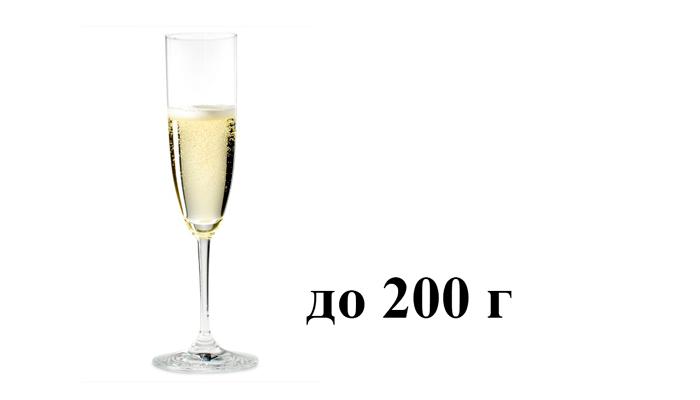 Запрет диабетику в употреблении шампанского объемом более 200 грамм