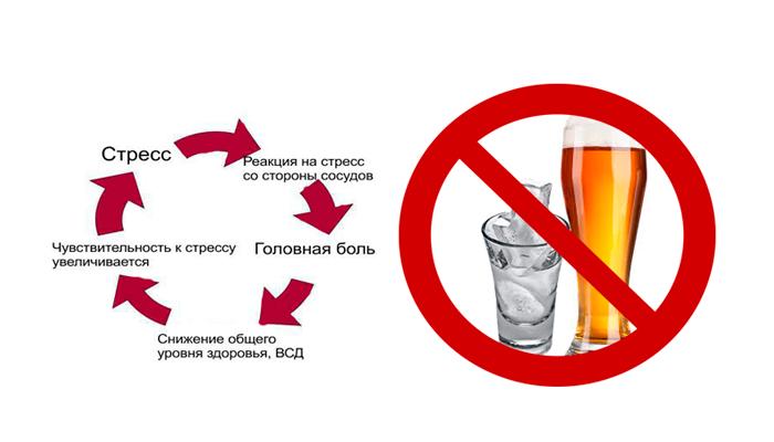 Запрет на употребления алкоголя людям страдающим ВСД