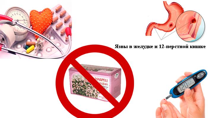 Тимьян и алкоголь вызывает рвоту — Мода на здоровье