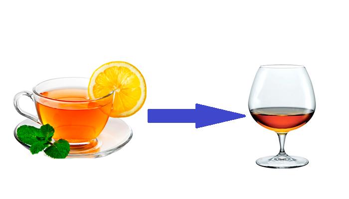 Прием чая перед застольем для предотвращения алкогольного опьянения