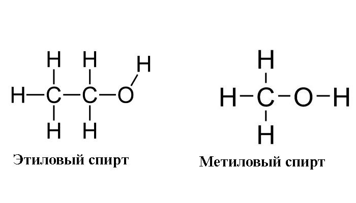 Химические формулы этилового и метилового спиртов