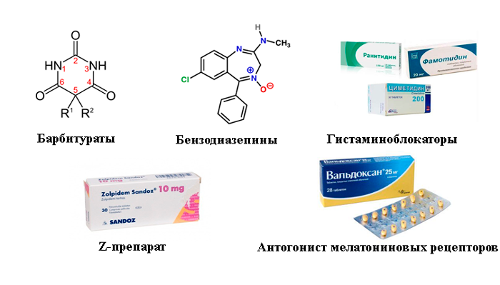 Классификация снотворных препаратов