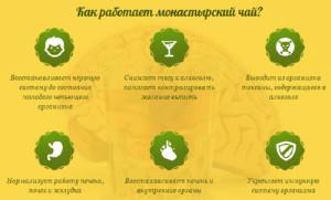 Действие монастырского чая на организм