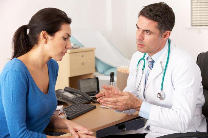Ципролет назначают пациентам с низким иммунитетом