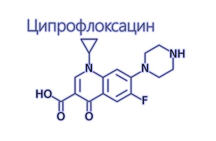 Ципрофлоксацин - действующее вещество препарата Ципролет