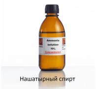 Нашатырный спирт от похмелья: принцип действия и как правильно принимать препарат