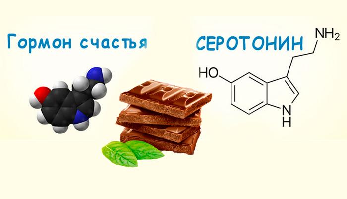 Выработка гормона счастья - серотонина при употреблении шоколада