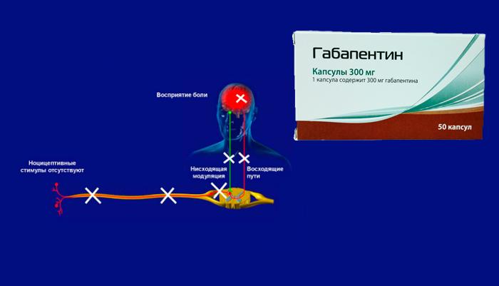 Применение Габапентина для устранения нейропатической боли