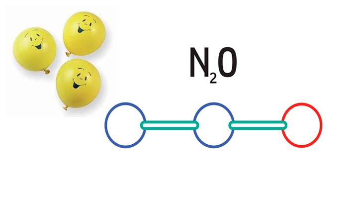 Химическая формула веселящего газа