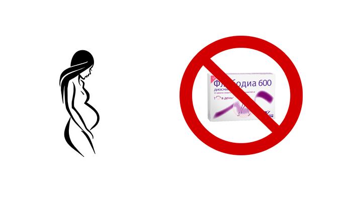 Запрет на прием Флебодиа 600 при беременности