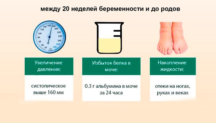 Гестоз при беременности из-за курения