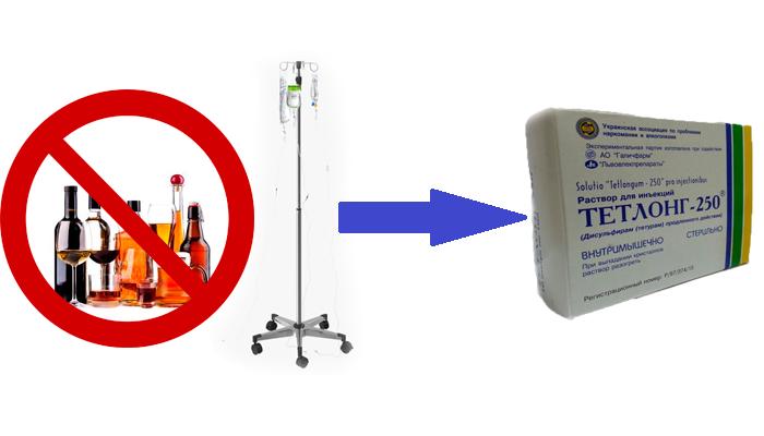 Запрет на алкогольные напитки и проведение детоксикации перед лечением препаратом Тетлонг-250