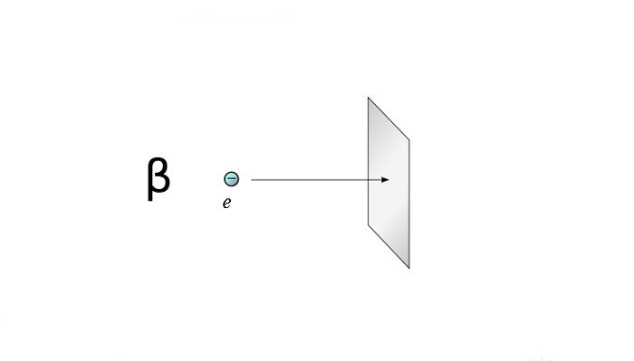 Схема бета-излучения