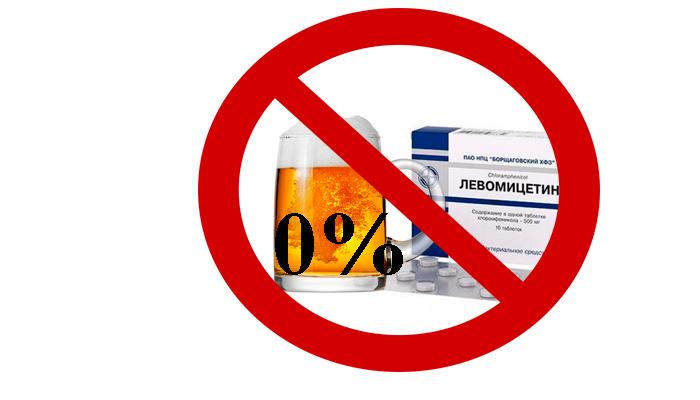 Запрет на смешивание безалкогольного пива с Левомицетином