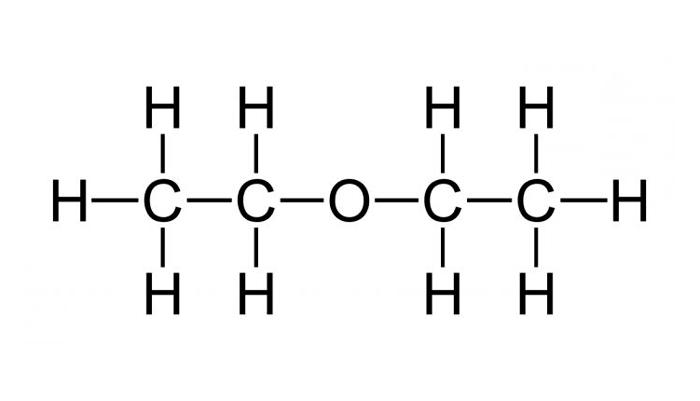 Химическая формула диэтилового эфира