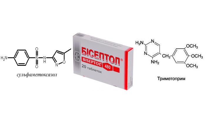 Действующие вещества препарата Бисептол