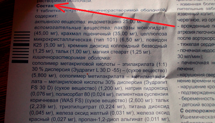 Состав таблеток Индометацин