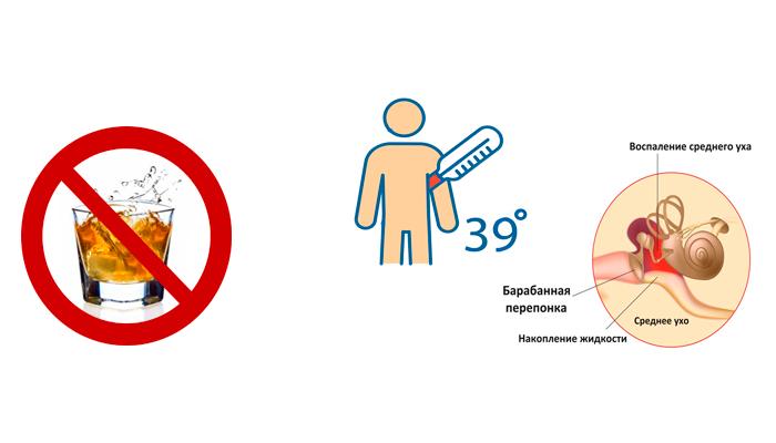 Запрет на употребление алкогольных напитков при острой форме отита с высокой температурой