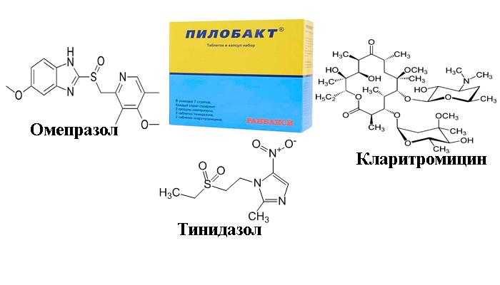 Действующие вещества препарата Пилобакт