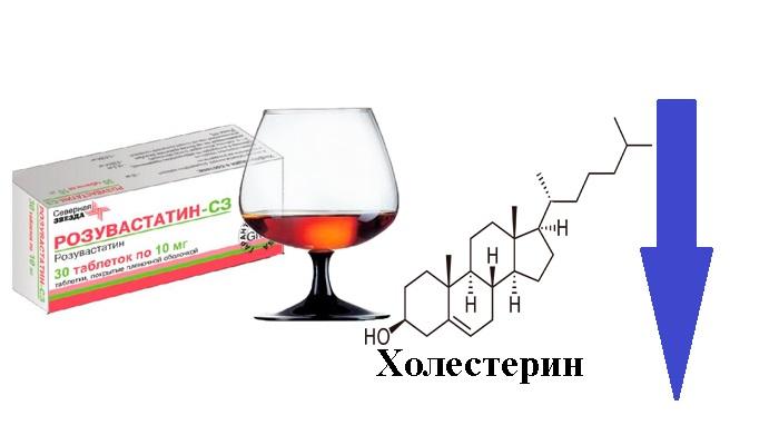 Сильное снижение уровня холестерина, в следствии совместного употребления Розувастатина и алкогольных напитков