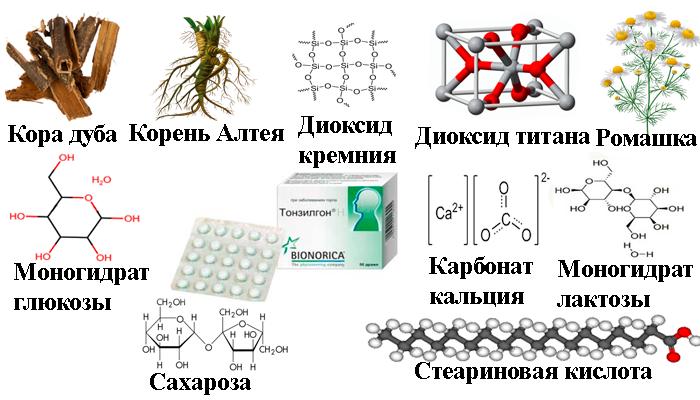 Состав таблеток Тонзилгон