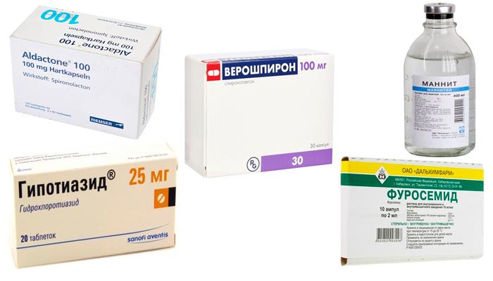 Препараты, которые применяются при процедуре форсированного диуреза