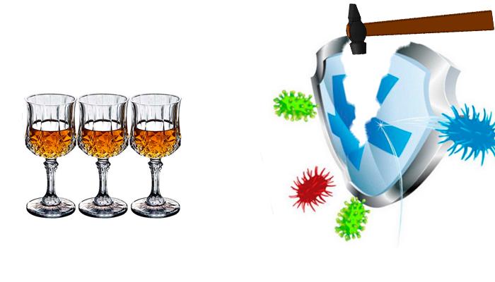 Ослабление иммунитета из-за регулярного приема спиртного