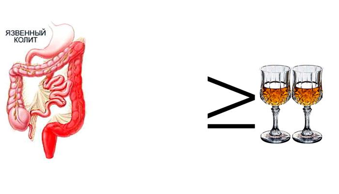 Допустимая доза употребления алкоголя при НЯК
